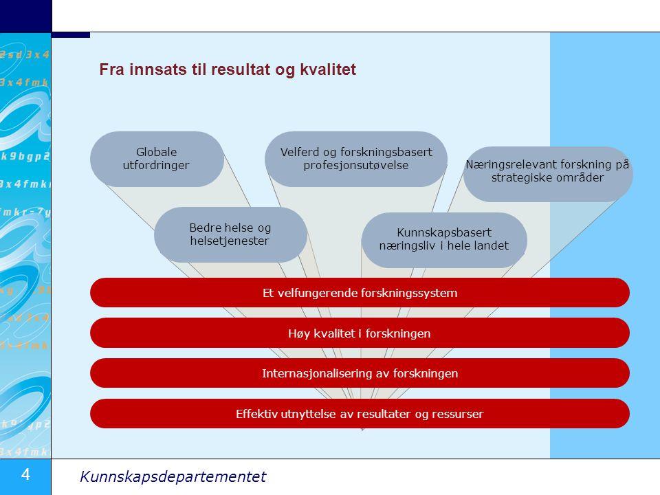 5 Kunnskapsdepartementet Mål: Norsk forskningspolitikk skal bidra til et velfungerende forskningssystem.