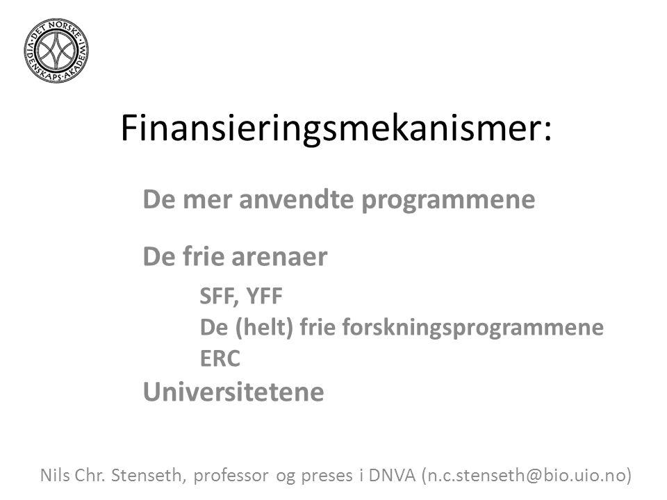 De mer anvendte programmene Nils Chr.