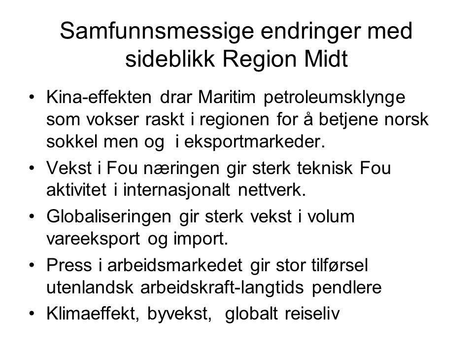 Samfunnsmessige endringer med sideblikk Region Midt Kina-effekten drar Maritim petroleumsklynge som vokser raskt i regionen for å betjene norsk sokkel men og i eksportmarkeder.