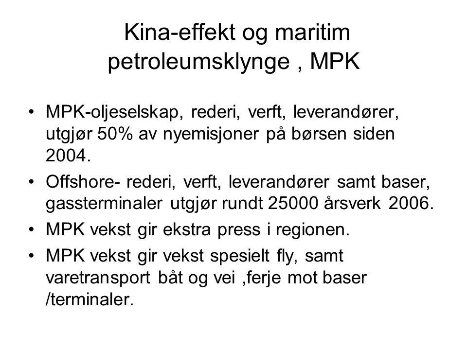 Kina-effekt og maritim petroleumsklynge, MPK MPK-oljeselskap, rederi, verft, leverandører, utgjør 50% av nyemisjoner på børsen siden 2004.