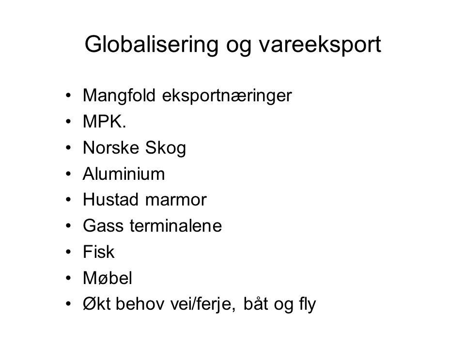 Globalisering og vareeksport Mangfold eksportnæringer MPK.