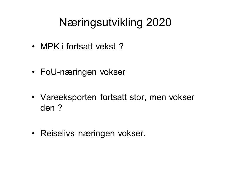 Næringsutvikling 2020 MPK i fortsatt vekst .