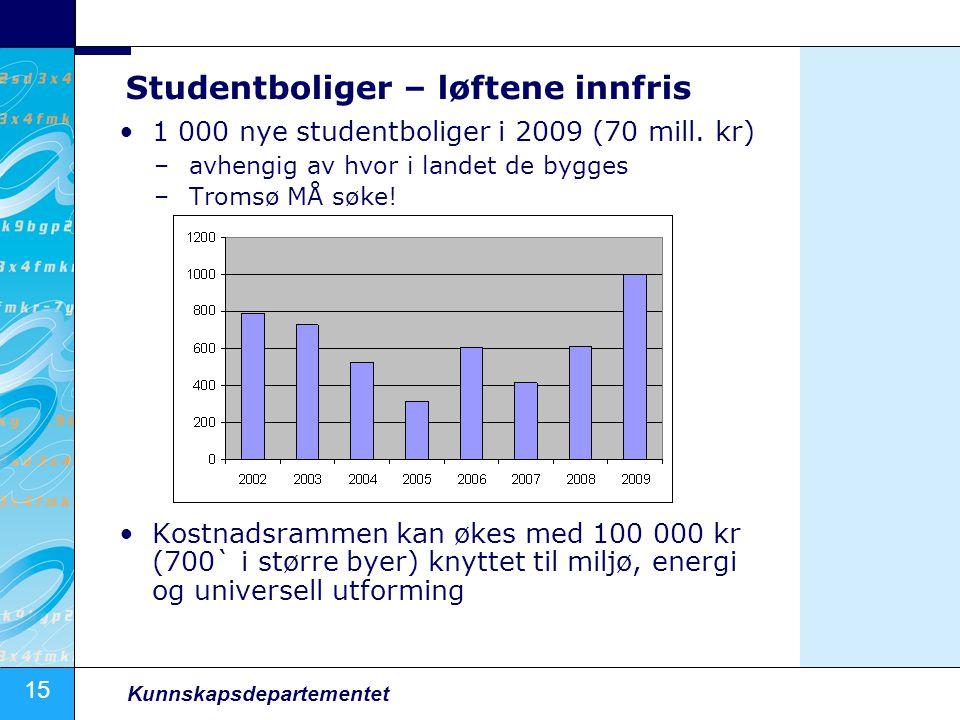 15 Kunnskapsdepartementet Studentboliger – løftene innfris 1 000 nye studentboliger i 2009 (70 mill.