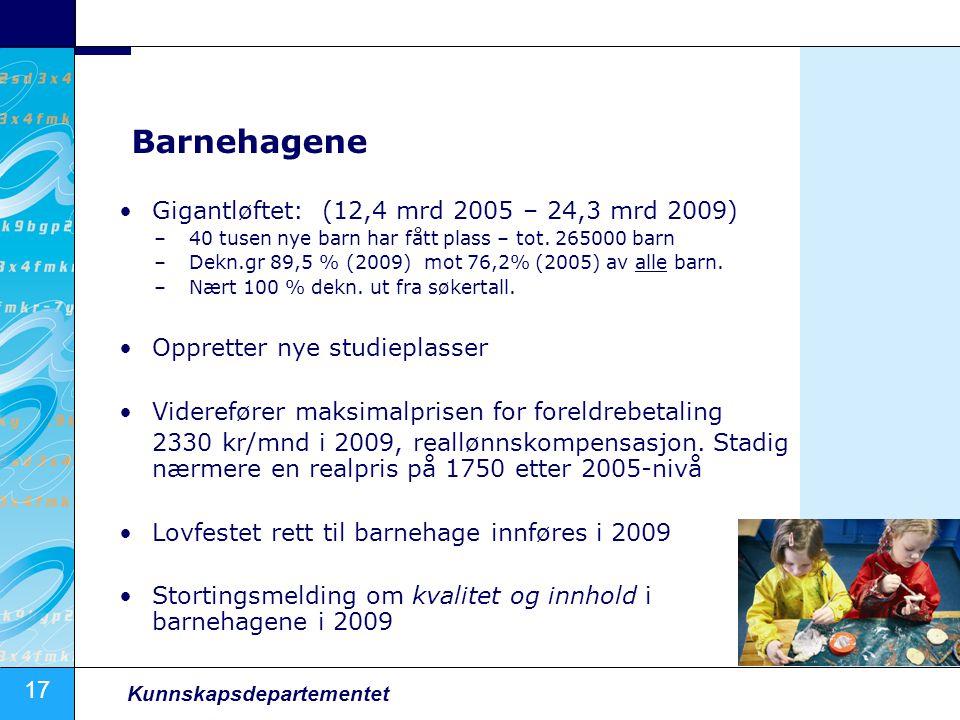17 Kunnskapsdepartementet Barnehagene Gigantløftet: (12,4 mrd 2005 – 24,3 mrd 2009) –40 tusen nye barn har fått plass – tot.