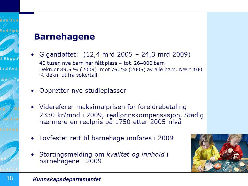 18 Kunnskapsdepartementet Barnehagene Gigantløftet: (12,4 mrd 2005 – 24,3 mrd 2009) 40 tusen nye barn har fått plass – tot.