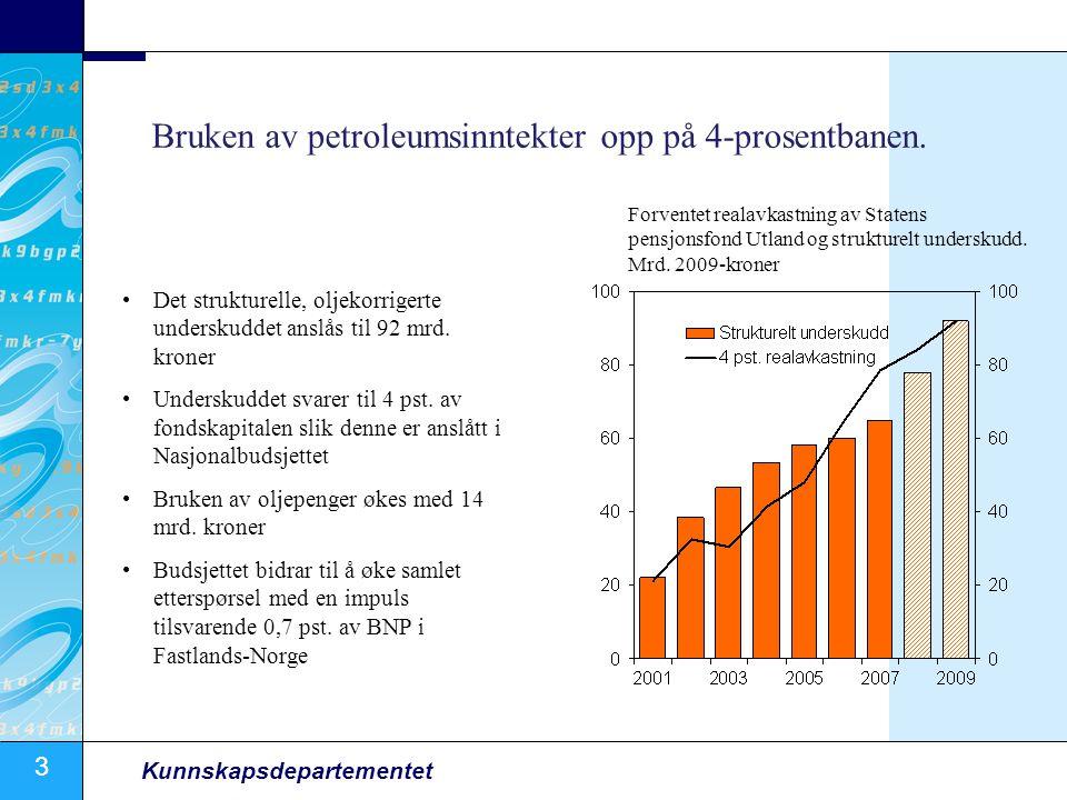 3 Kunnskapsdepartementet Bruken av petroleumsinntekter opp på 4-prosentbanen.