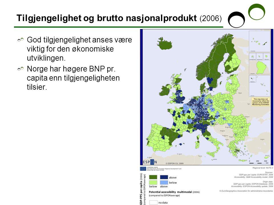 Tilgjengelighet og brutto nasjonalprodukt (2006) God tilgjengelighet anses være viktig for den økonomiske utviklingen. Norge har høgere BNP pr. capita