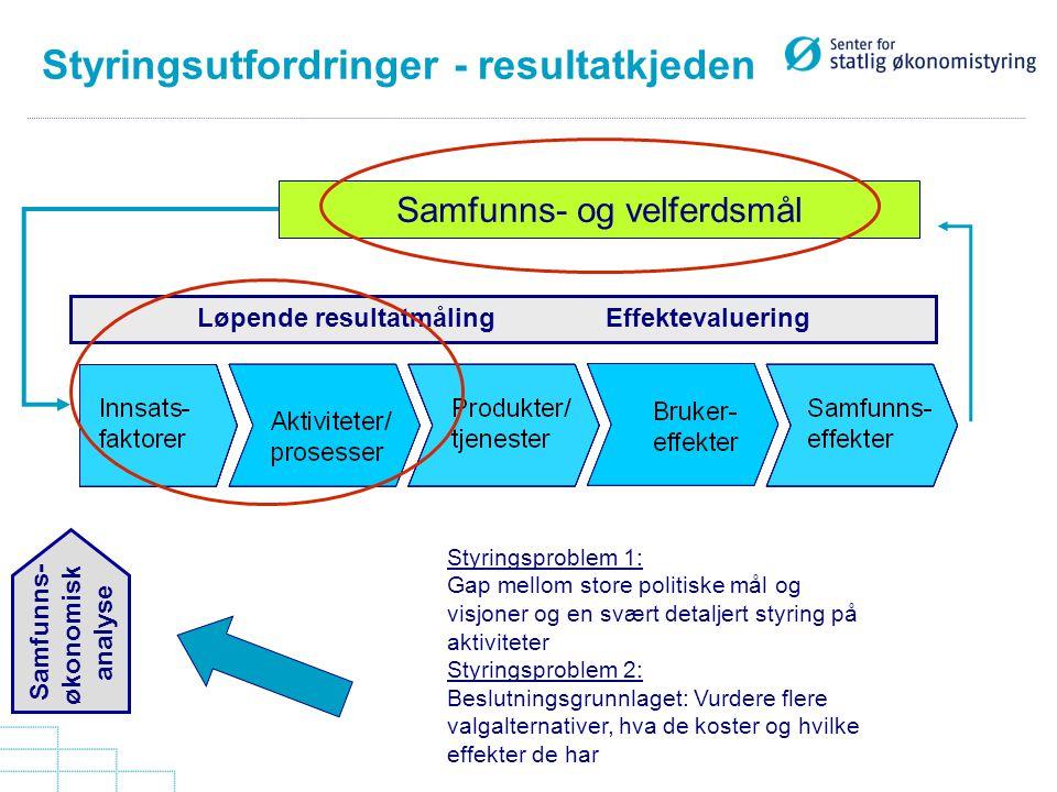 Styringsutfordringer - resultatkjeden Samfunns- økonomisk analyse Løpende resultatmåling Effektevaluering Samfunns- og velferdsmål Styringsproblem 1: