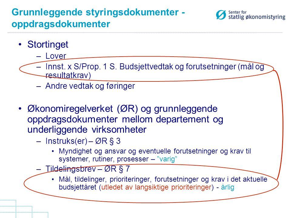 Grunnleggende styringsdokumenter - oppdragsdokumenter Stortinget –Lover –Innst. x S/Prop. 1 S. Budsjettvedtak og forutsetninger (mål og resultatkrav)