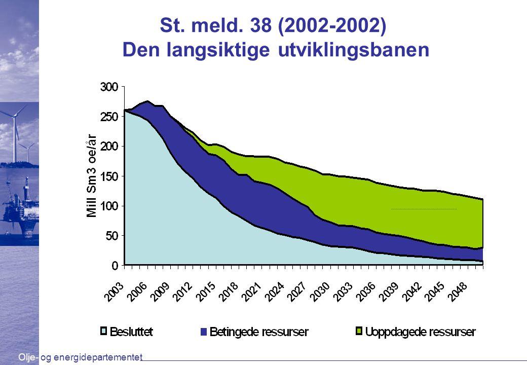 Olje- og energidepartementet St. meld. 38 (2002-2002) Den langsiktige utviklingsbanen