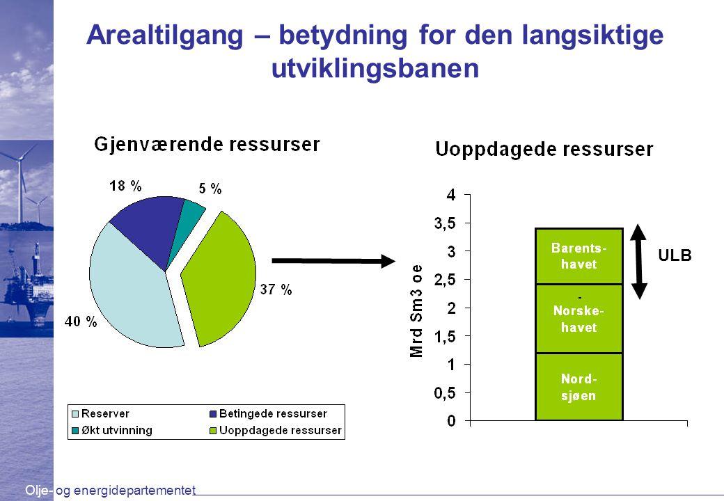 Olje- og energidepartementet Lete- og avgrensningsbrønner 1966 - 2002