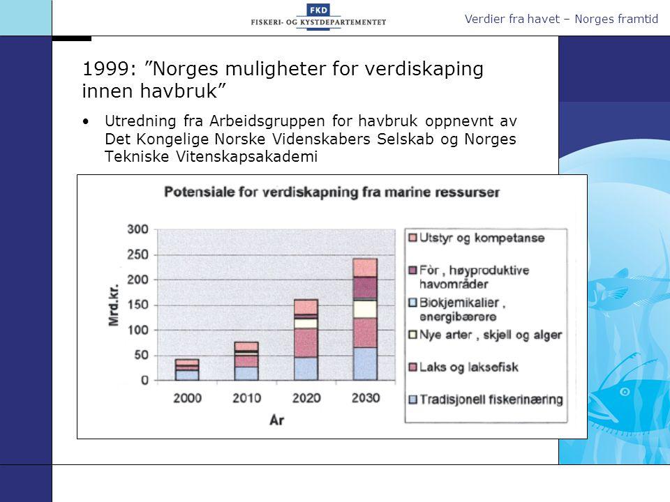 Verdier fra havet – Norges framtid 2020; klimaendringer og miljøhensyn Nye bestander og endrede utbredelsesområder Mer ekstremvær og økt risiko Klimahensyn styrende for fangst, regulering og kvotefordeling.