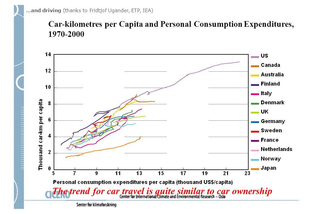 And perhaps less dense cities... (thanks to Alain Bertaud)