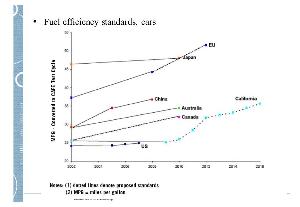 Vi sjekker modellen: Høyere effektivitet for høyere drivstoffpriser