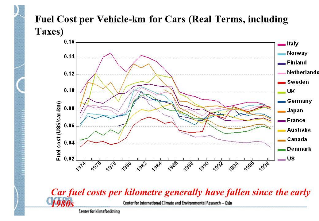 Det mer opplagte: Ta en hvilken som helst reise der du kan velge bil eller et alternativ Hvor stor del av bilreisens kostnad er drivstoff pluss veipris (bompris) Den delen må holdes høy for at prisfølsomheten skal være høy.