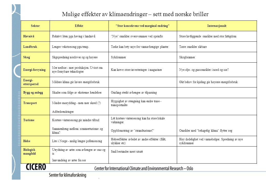Verdikart - Otta Har: Informasjon om veitype (privat – kommunal – fylke – riks – Europa-vei Mangler: Anslag for kostnader på vei Nytt prosjekt: Skredrisiko og tilpasning langs Riksvei 15 over Strynefjellet