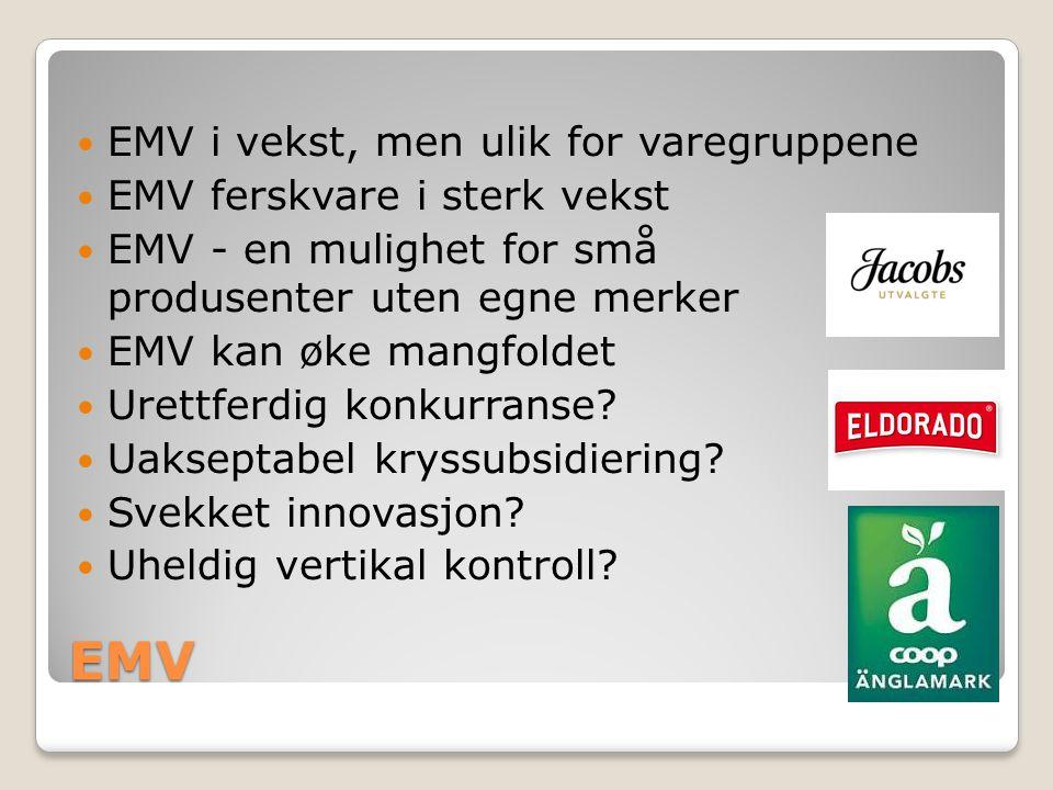 EMV Ytterligere maktforskyvning fra leverandør til paraplykjede Kopiering, utilstrekkelig merking og strategisk prising skaper skjev konkurranse EMV kan ha positive effekter for konkurransen og være gunstig for forbrukeren dersom EMV ikke gis urimelige konkurransefortrinn