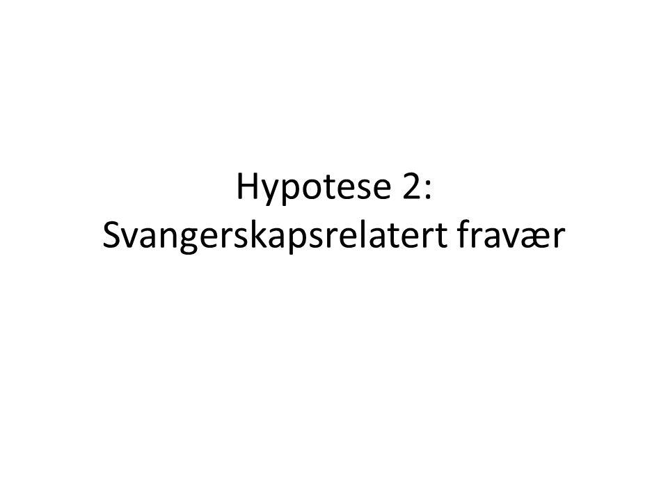 Hypotese 2: Svangerskapsrelatert fravær