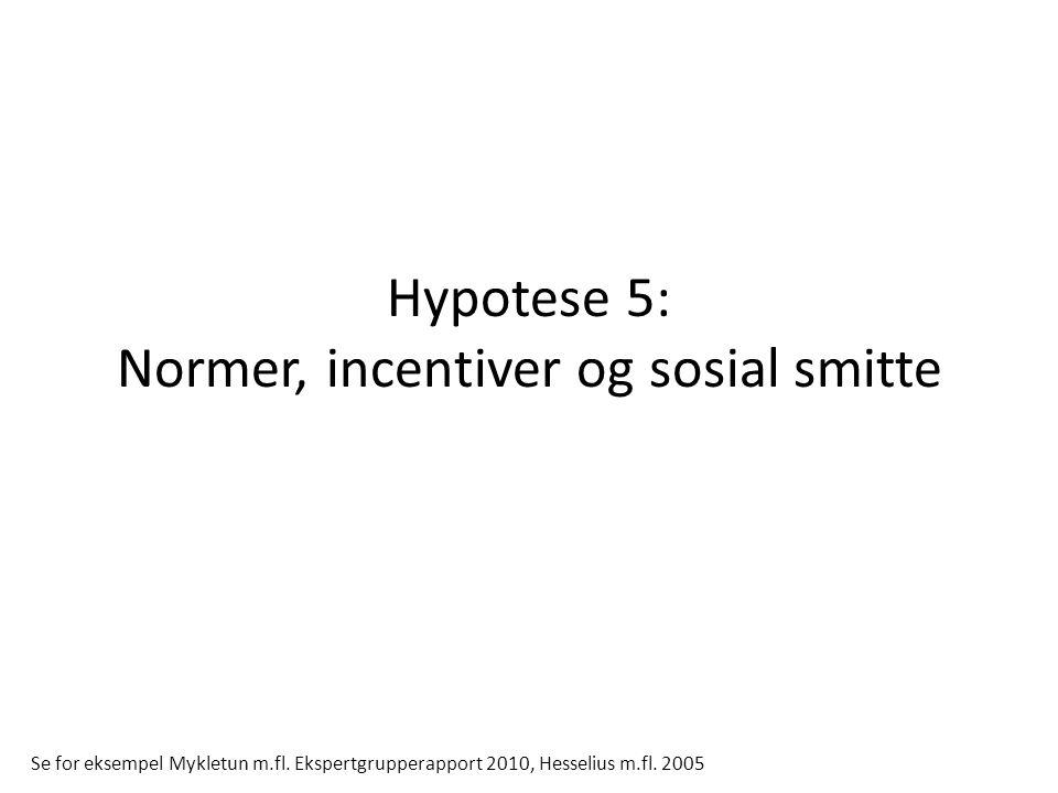 Hypotese 5: Normer, incentiver og sosial smitte Se for eksempel Mykletun m.fl. Ekspertgrupperapport 2010, Hesselius m.fl. 2005