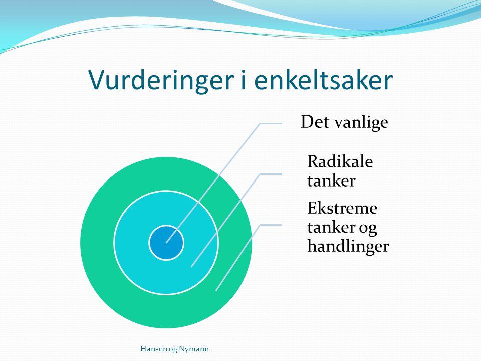 Vurderinger i enkeltsaker Det vanlige Radikale tanker Ekstreme tanker og handlinger Hansen og Nymann