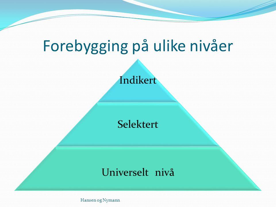 Forebygging på ulike nivåer Indikert Selektert Universelt nivå Hansen og Nymann