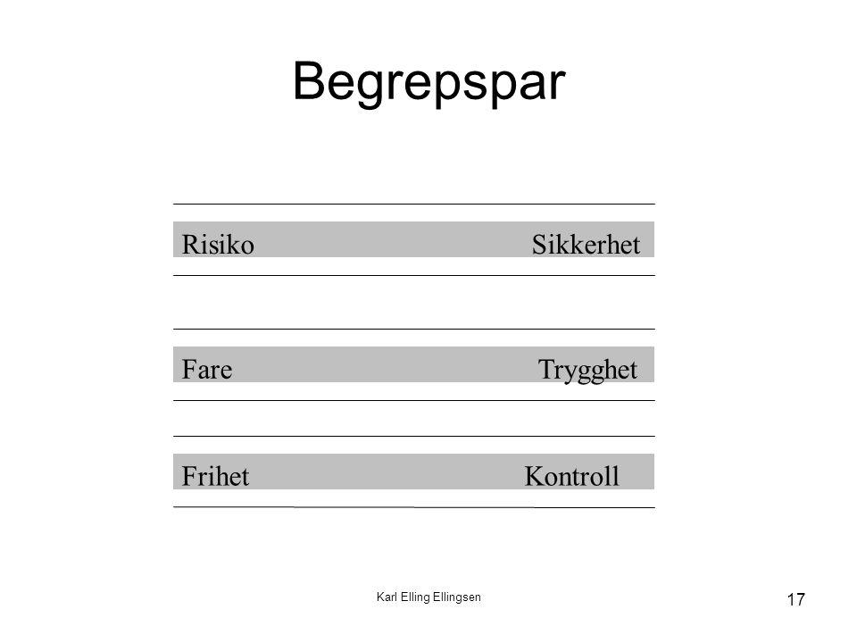 Begrepspar Karl Elling Ellingsen Risiko Sikkerhet Fare Trygghet Frihet Kontroll 17