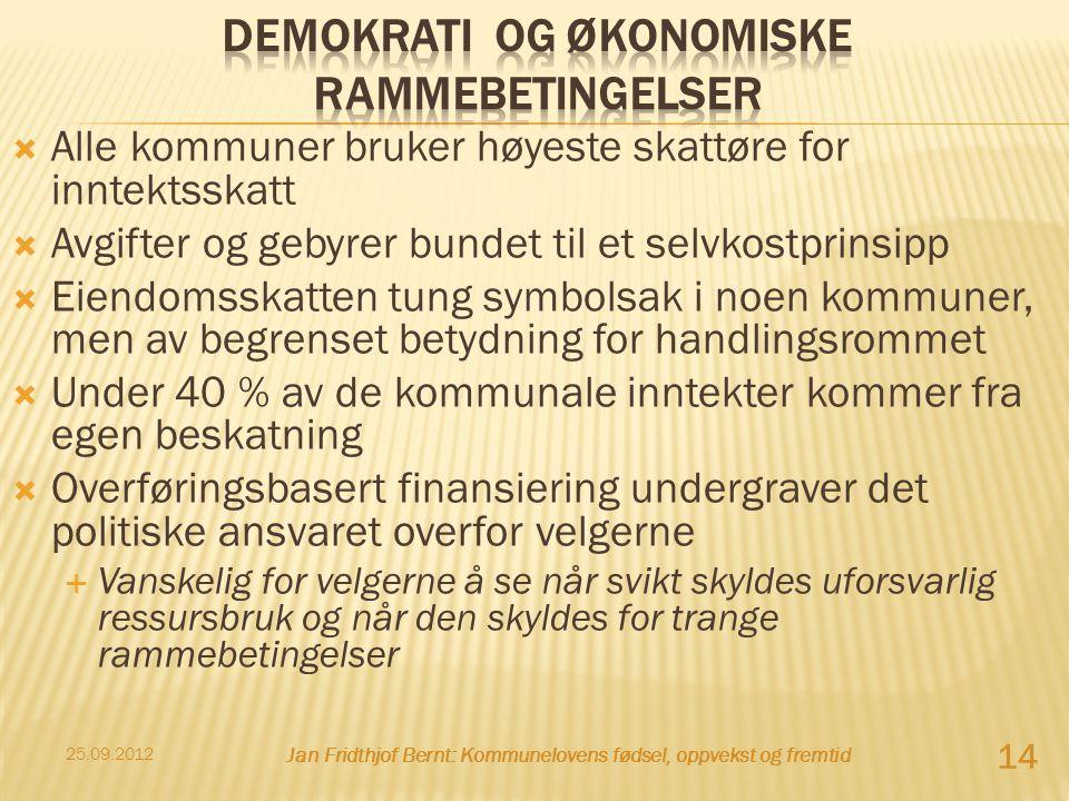  Alle kommuner bruker høyeste skattøre for inntektsskatt  Avgifter og gebyrer bundet til et selvkostprinsipp  Eiendomsskatten tung symbolsak i noen