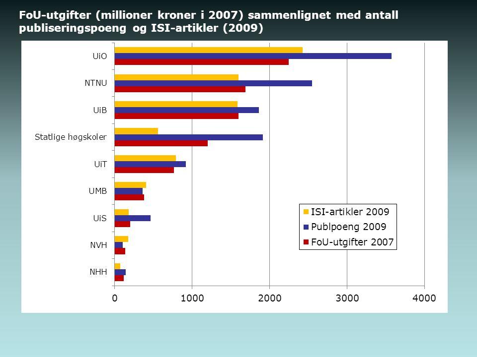 FoU-utgifter (millioner kroner i 2007) sammenlignet med antall publiseringspoeng og ISI-artikler (2009)