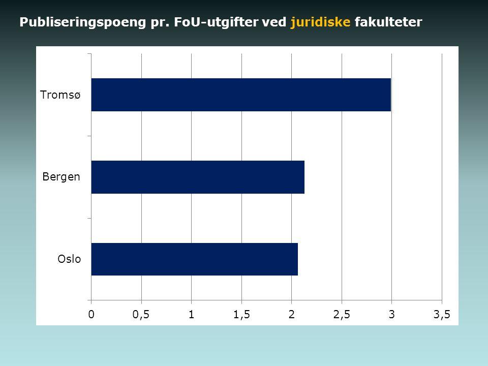 Publiseringspoeng pr. FoU-utgifter ved juridiske fakulteter