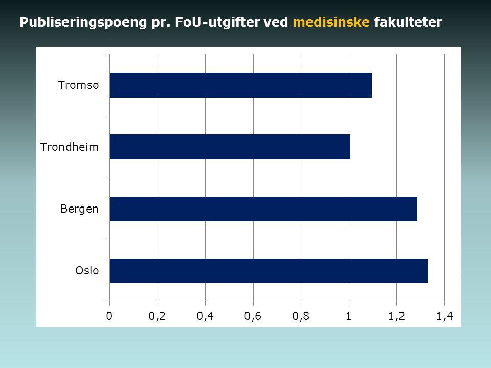 Publiseringspoeng pr. FoU-utgifter ved medisinske fakulteter