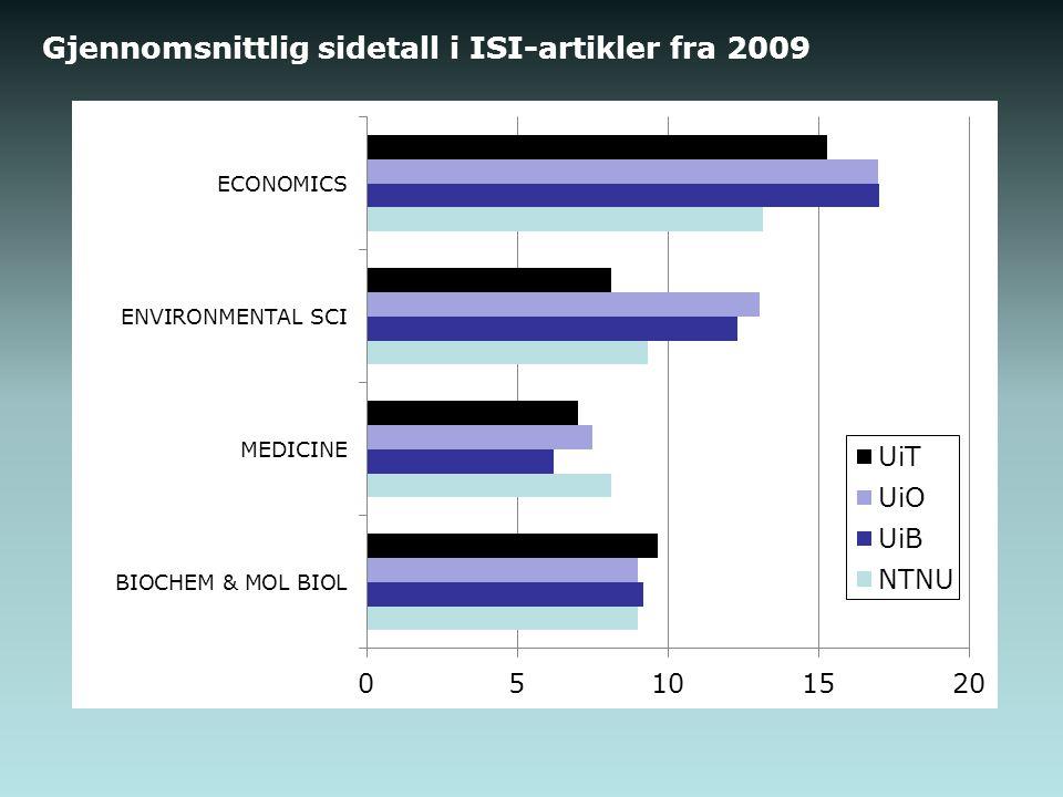 Gjennomsnittlig sidetall i ISI-artikler fra 2009