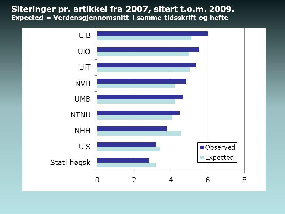 Siteringer pr. artikkel fra 2007, sitert t.o.m. 2009.