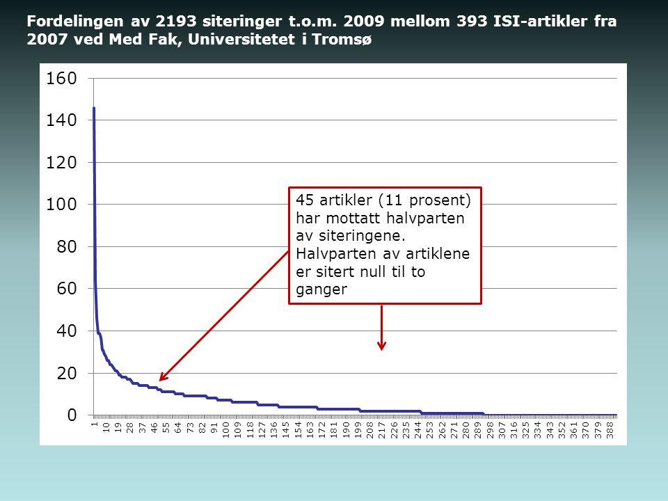 Fordelingen av 2193 siteringer t.o.m.