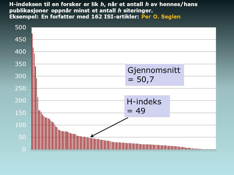 H-indeksen til en forsker er lik h, når et antall h av hennes/hans publikasjoner oppnår minst et antall h siteringer.