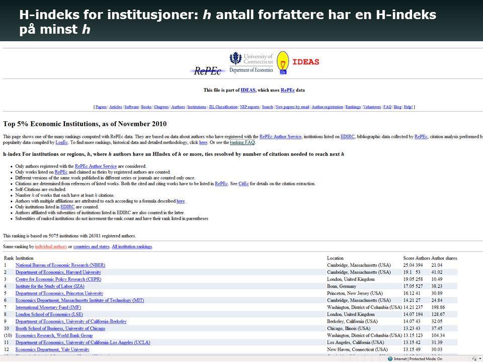 H-indeks for institusjoner: h antall forfattere har en H-indeks på minst h
