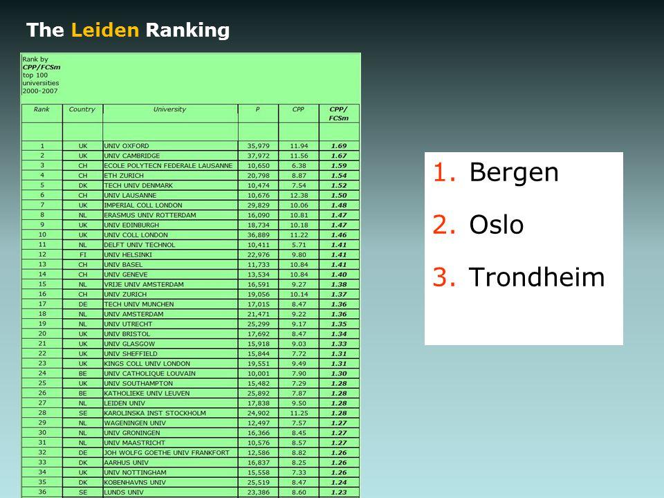 The Leiden Ranking 1.Bergen 2.Oslo 3.Trondheim