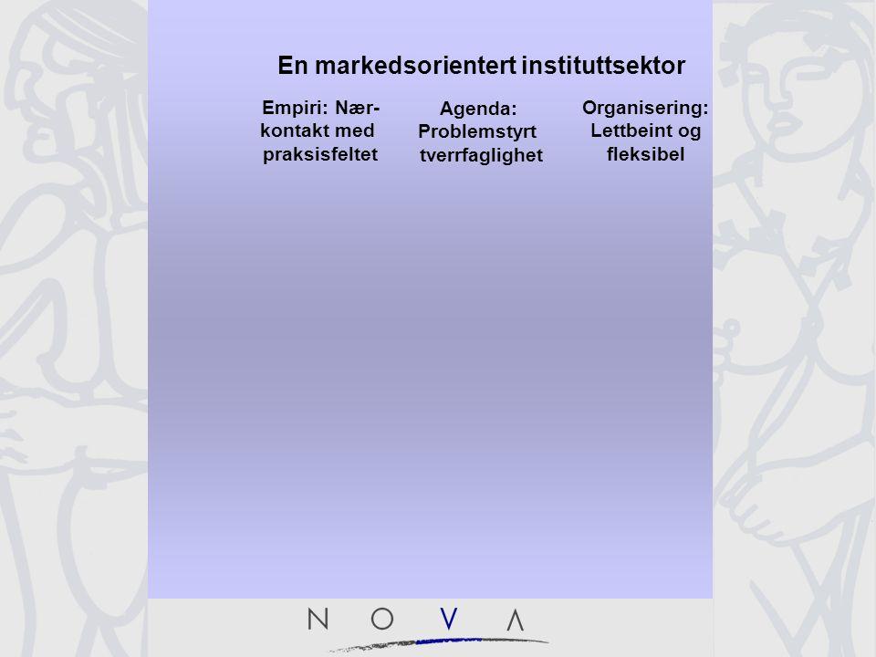 En markedsorientert instituttsektor Empiri: Nær- kontakt med praksisfeltet Agenda: Problemstyrt tverrfaglighet Organisering: Lettbeint og fleksibel