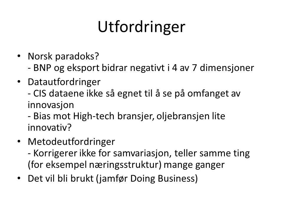 Utfordringer Norsk paradoks? - BNP og eksport bidrar negativt i 4 av 7 dimensjoner Datautfordringer - CIS dataene ikke så egnet til å se på omfanget a