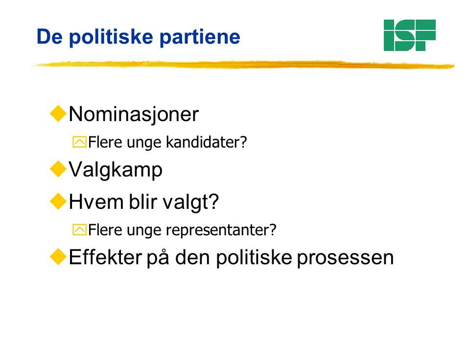 De politiske partiene uNominasjoner yFlere unge kandidater? uValgkamp uHvem blir valgt? yFlere unge representanter? uEffekter på den politiske prosess