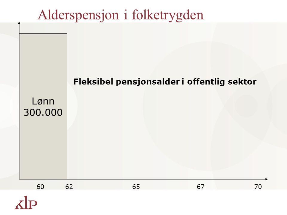 Beregning av alderspensjon Pensjon = Pensjonsgrunnlag x gj.deltid x medlemstid /30 x 66%