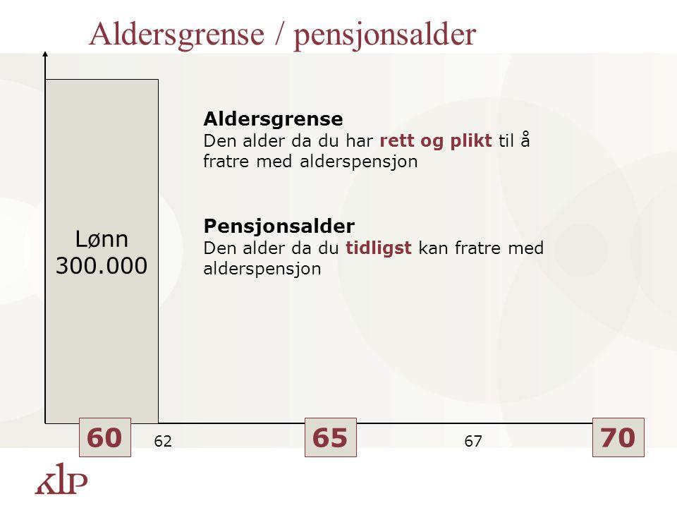 Lønn 300.000 60 62 65 67 70 Aldersgrense / pensjonsalder Fleksibel pensjonsalder i offentlig sektor