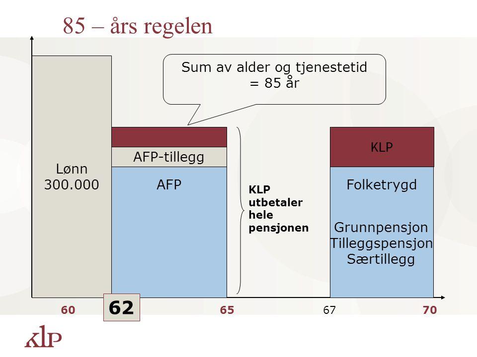 Fleksibel pensjonsalder 85-årsregelen *Du kan fratre inntil 3 år tidligere hvis summen av alder og medlemstid er minst 85 år Alder:62 år Medlem i 23 å