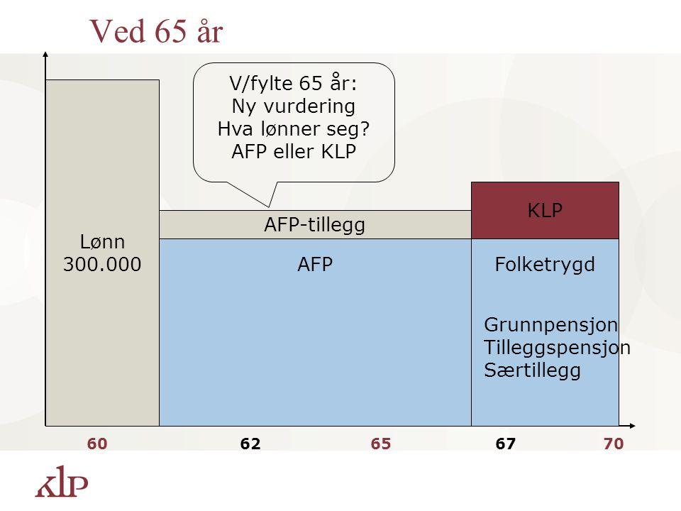 Lønn 300.000 60656770 FolketrygdAFP AFP-tillegg Grunnpensjon Tilleggspensjon Særtillegg Sum av alder og tjenestetid = 85 år 62 85 – års regelen KLP ut