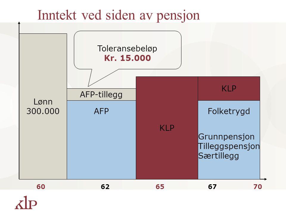 Lønn 300.000 6062656770 Folketrygd Grunnpensjon Tilleggspensjon Særtillegg KLP AFP AFP-tillegg V/fylte 65 år: Ny vurdering Hva lønner seg? AFP eller K