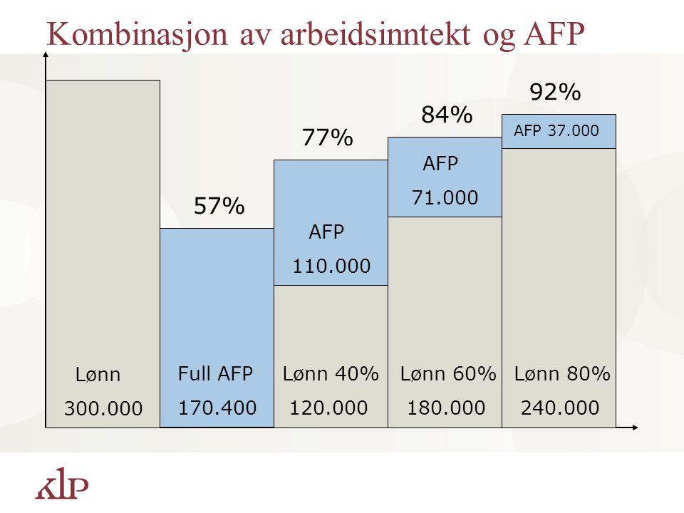 Delvis AFP Etter dagens regler vil det ikke lenger være nødvendig at arbeidstakeren har 100% stilling for å kunne ta ut delvis AFP Alle kan da, etter