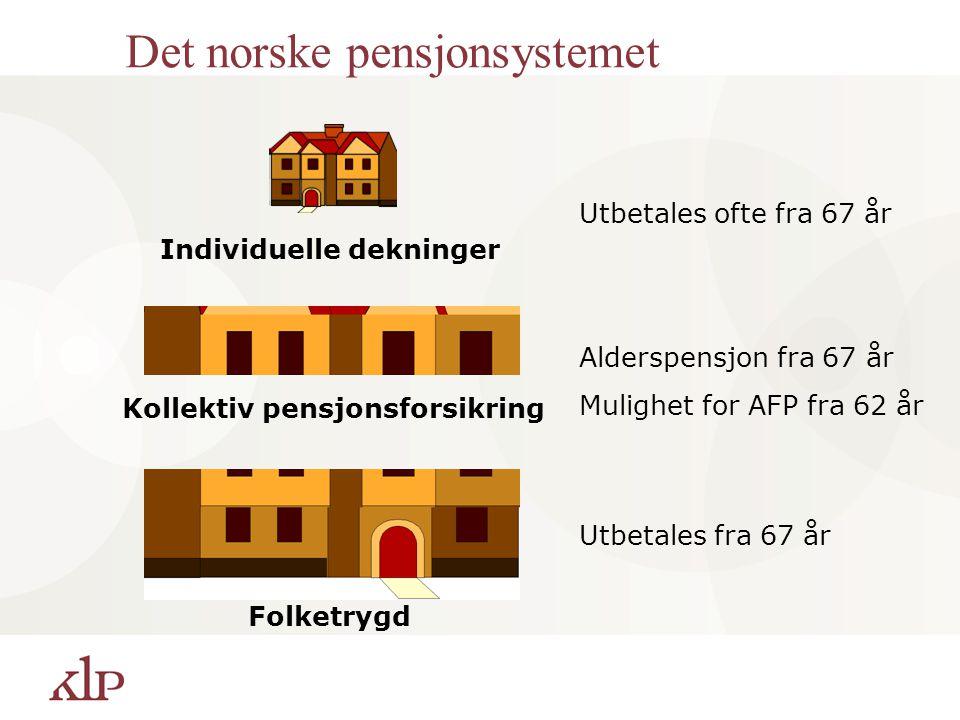 KLP – ledende på offentlig tjenestepensjon  Pensjonsavtaler i selskapet: 2300 bedrifter 337 kommuner og fylkeskommuner 31 helseforetak Pensjonsordnin