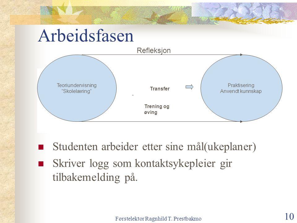 Førstelektor Ragnhild T. Prestbakmo 10 Arbeidsfasen Studenten arbeider etter sine mål(ukeplaner) Skriver logg som kontaktsykepleier gir tilbakemelding