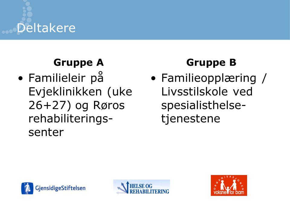 Deltakere Gruppe AGruppe B Familieleir på Evjeklinikken (uke 26+27) og Røros rehabiliterings- senter Familieopplæring / Livsstilskole ved spesialisthelse- tjenestene