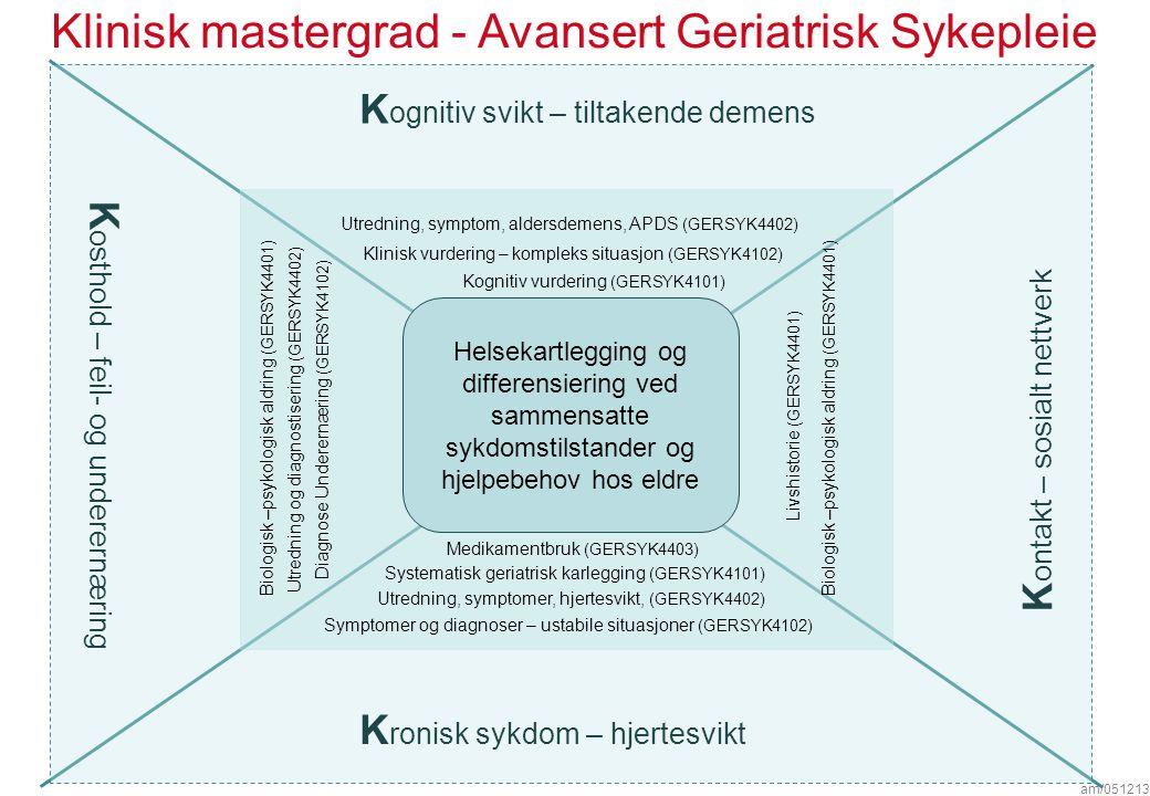 K ronisk sykdom – hjertesvikt K ognitiv svikt – tiltakende demens K osthold – feil- og underernæring K ontakt – sosialt nettverk Biologisk –psykologisk aldring (GERSYK4401) Livshistorie (GERSYK4401) Kognitiv vurdering (GERSYK4101) Utredning, symptom, aldersdemens, APDS (GERSYK4402) Klinisk vurdering – kompleks situasjon (GERSYK4102) Systematisk geriatrisk karlegging (GERSYK4101) Symptomer og diagnoser – ustabile situasjoner (GERSYK4102) Medikamentbruk (GERSYK4403) Utredning, symptomer, hjertesvikt, (GERSYK4402) Utredning og diagnostisering (GERSYK4402) Biologisk –psykologisk aldring (GERSYK4401) Diagnose Underernæring (GERSYK4102) Helsekartlegging og differensiering ved sammensatte sykdomstilstander og hjelpebehov hos eldre Klinisk mastergrad - Avansert Geriatrisk Sykepleie am/051213
