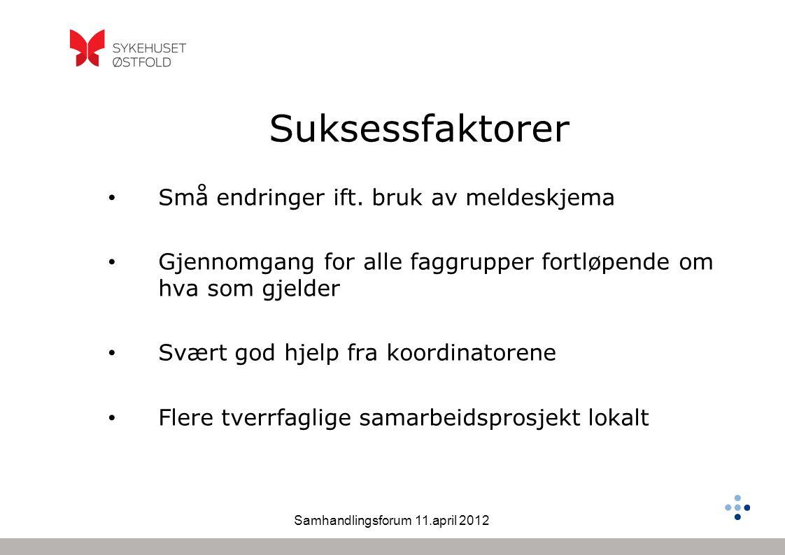 Samhandlingsforum 11.april 2012 Suksessfaktorer Små endringer ift.